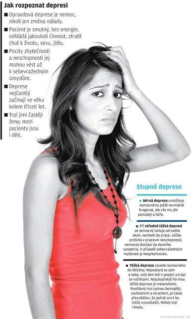 Antidepresiva - Vše o zdraví