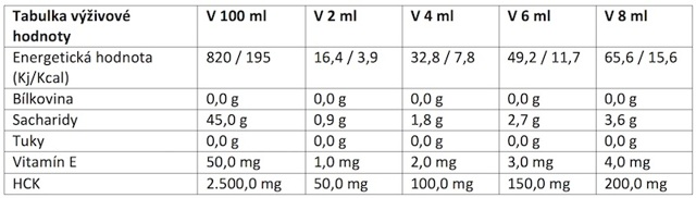 Hyalutidin - Vše o zdraví