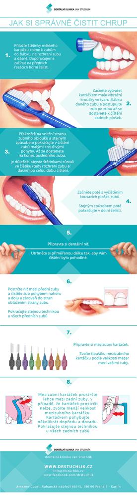 Dentální hygiena - Vše o zdraví