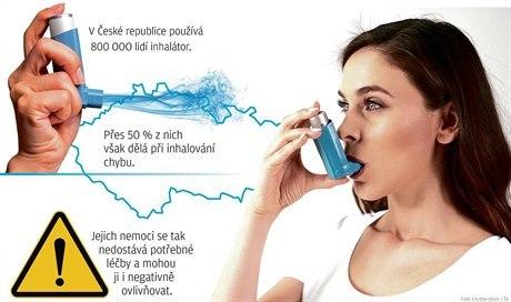 Onemocnění rakovinou plic v Česku – vše o zdraví