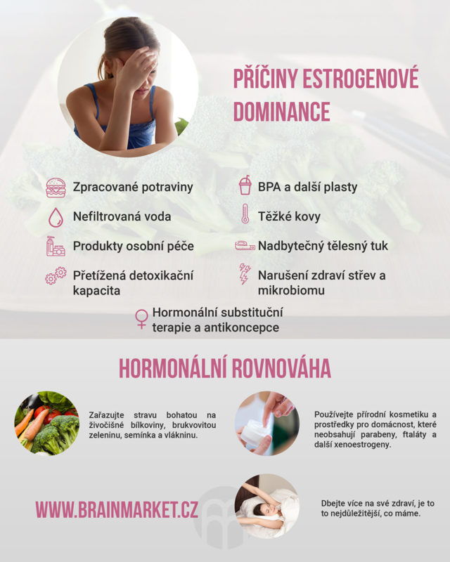 Medroxyprogesteron a estrogen – vše o zdraví