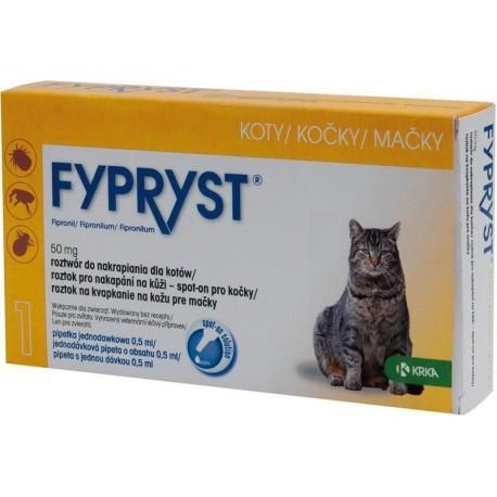 FIPRON spot - on pro kočky - 50mg roztok k nakapání na kůži pro kočky – vše o zdraví