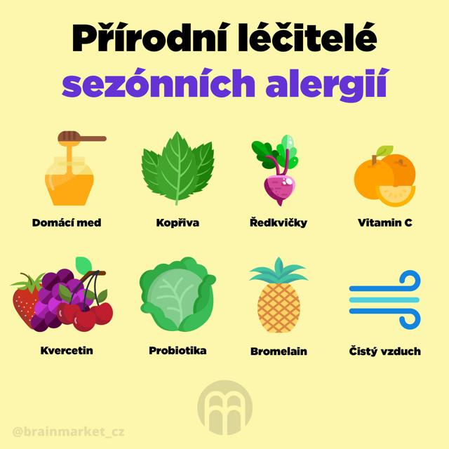 Potravinové alergie – novodobá metla lidstva – vše o zdraví