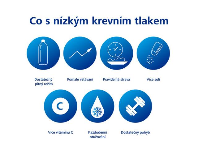 Nízký krevní tlak - Vše o zdraví