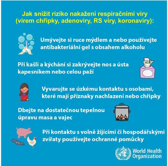 Přenos chřipky - Vše o zdraví