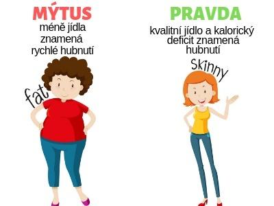 Nadmuté břicho - Vše o zdraví