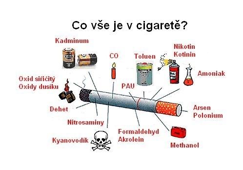Kouření - Vše o zdraví
